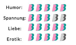 Busenfreundin Book Club Ranking Fantastische Queerwesen und wie sie sich finden von Stef und Sven Hensel Hrsg